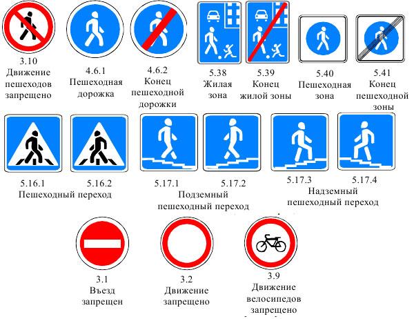 Дорожные знаки для пешеходов и велосипедистов и водителей в